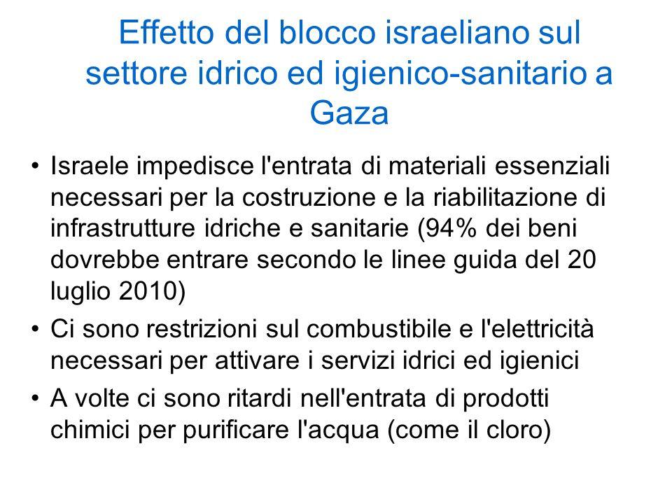 Effetto del blocco israeliano sul settore idrico ed igienico-sanitario a Gaza Israele impedisce l'entrata di materiali essenziali necessari per la cos