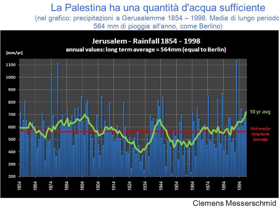 Clemens Messerschmid La Palestina ha una quantità d'acqua sufficiente (nel grafico: precipitazioni a Gerusalemme 1854 – 1998. Media di lungo periodo: