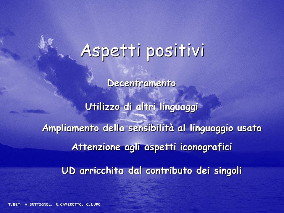 Aspetti positivi Ampliamento della sensibilità al linguaggio usato UD arricchita dal contributo dei singoli T.BET, A.BUTTIGNOL, R.CAMEROTTO, C.LUPO At