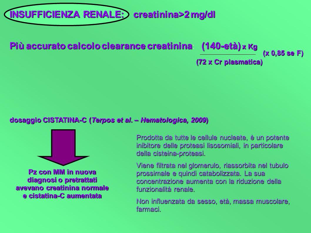 INSUFFICIENZARENALE: creatinina>2mg/dl INSUFFICIENZA RENALE: creatinina>2 mg/dl Piùaccuratocalcoloclearancecreatinina(140-età) x Kg Più accurato calco