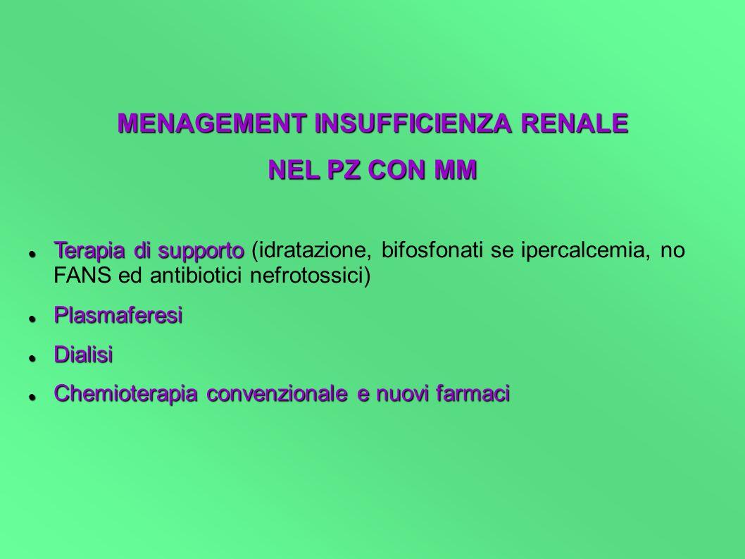 MENAGEMENT INSUFFICIENZA RENALE NEL PZ CON MM Terapia di supporto Terapia di supporto (idratazione, bifosfonati se ipercalcemia, no FANS ed antibiotic