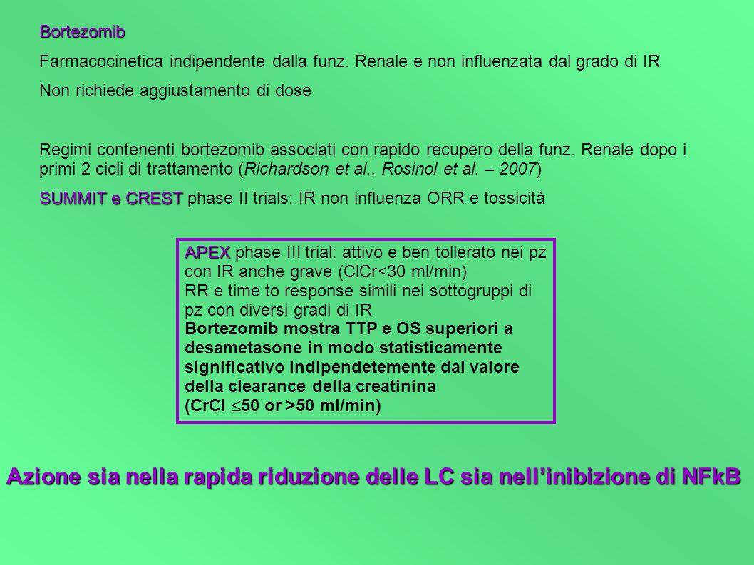 Bortezomib Farmacocinetica indipendente dalla funz. Renale e non influenzata dal grado di IR Non richiede aggiustamento di dose Regimi contenenti bort
