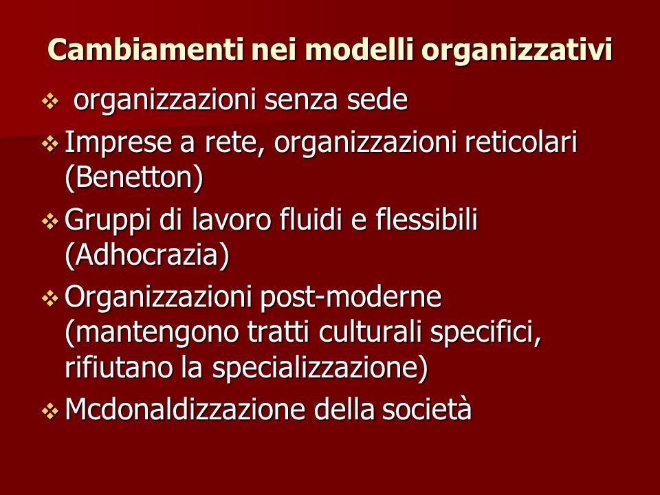 Cambiamenti nei modelli organizzativi organizzazioni senza sede organizzazioni senza sede Imprese a rete, organizzazioni reticolari (Benetton) Imprese