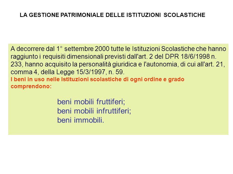 A decorrere dal 1° settembre 2000 tutte le Istituzioni Scolastiche che hanno raggiunto i requisiti dimensionali previsti dall'art. 2 del DPR 18/6/1998