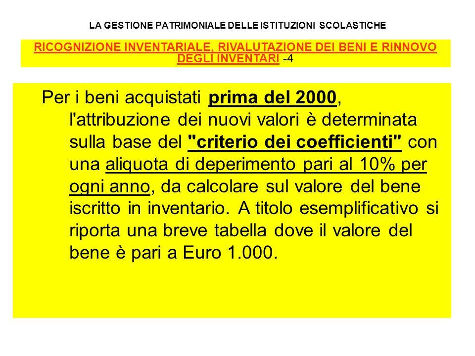 LA GESTIONE PATRIMONIALE DELLE ISTITUZIONI SCOLASTICHE Per i beni acquistati prima del 2000, l'attribuzione dei nuovi valori è determinata sulla base