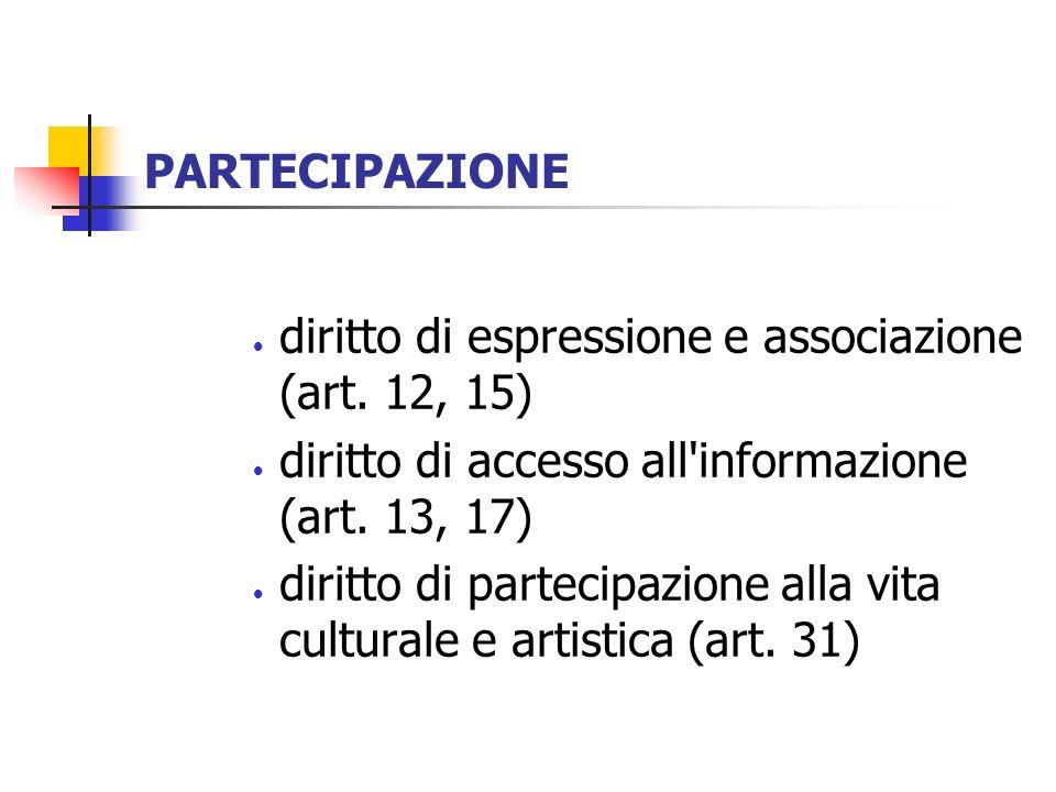 PARTECIPAZIONE diritto di espressione e associazione (art. 12, 15) diritto di accesso all'informazione (art. 13, 17) diritto di partecipazione alla vi