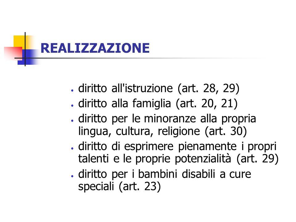 REALIZZAZIONE diritto all'istruzione (art. 28, 29) diritto alla famiglia (art. 20, 21) diritto per le minoranze alla propria lingua, cultura, religion