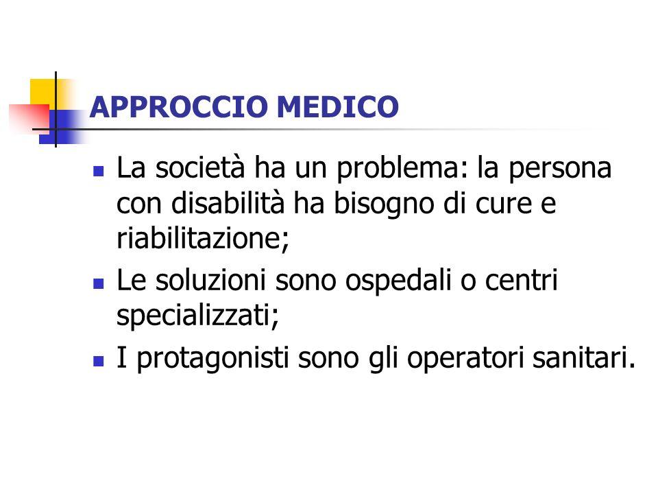 APPROCCIO MEDICO La società ha un problema: la persona con disabilità ha bisogno di cure e riabilitazione; Le soluzioni sono ospedali o centri special