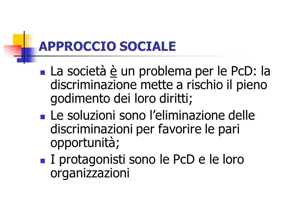 APPROCCIO SOCIALE La società è un problema per le PcD: la discriminazione mette a rischio il pieno godimento dei loro diritti; Le soluzioni sono lelim