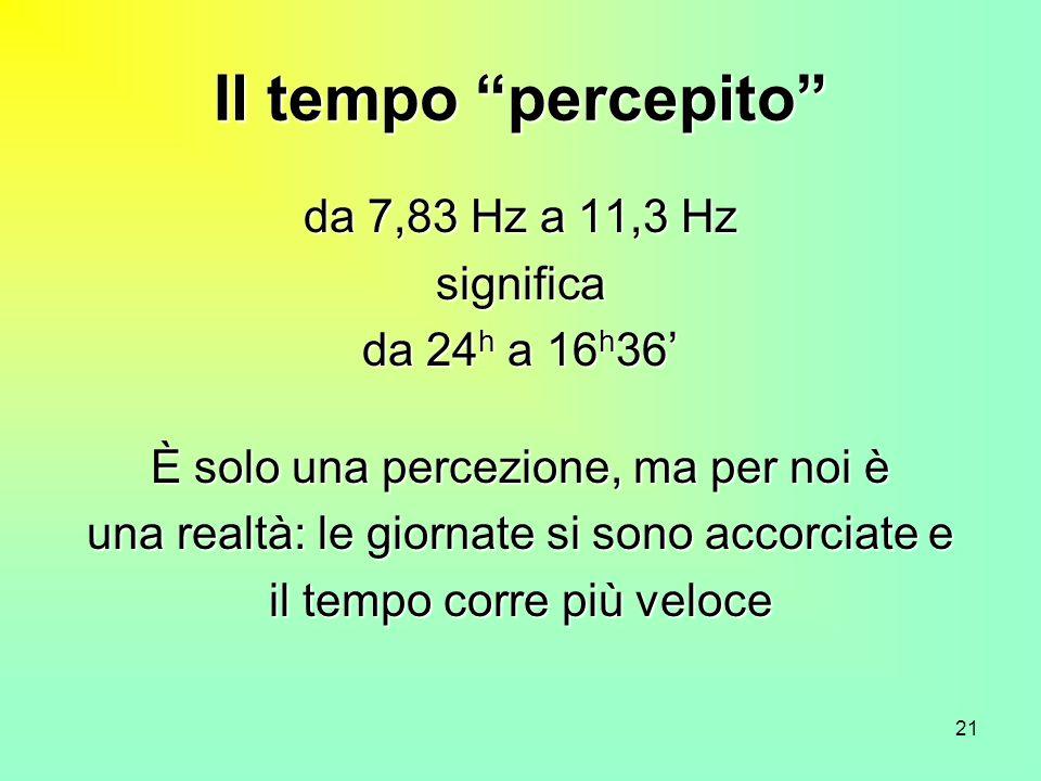 21 Il tempo percepito da 7,83 Hz a 11,3 Hz significa da 24 h a 16 h 36 È solo una percezione, ma per noi è una realtà: le giornate si sono accorciate