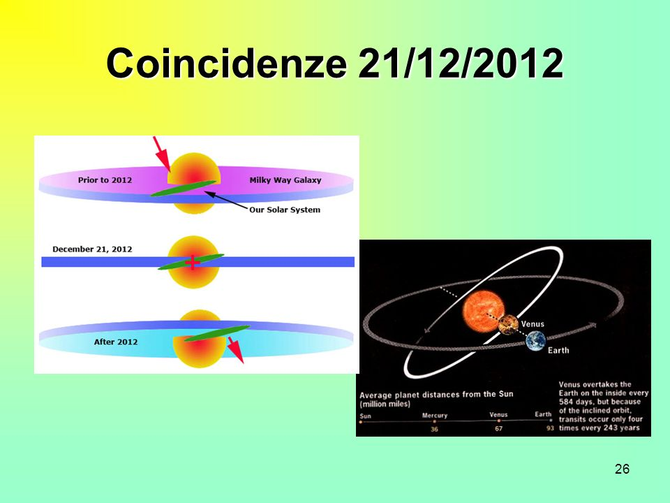 26 Coincidenze 21/12/2012