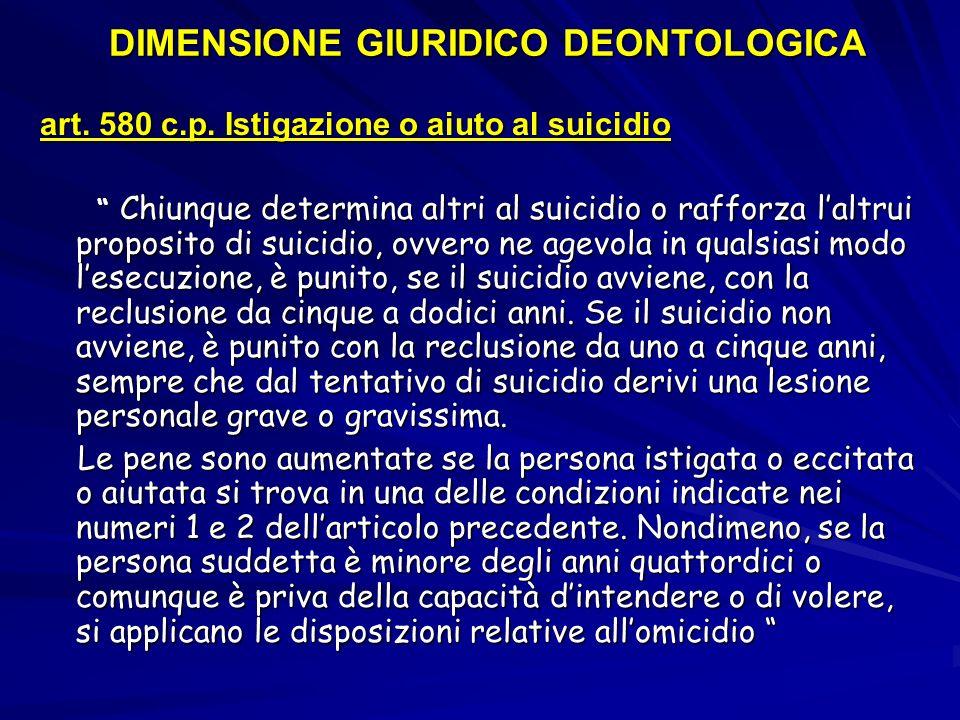 DIMENSIONE GIURIDICO DEONTOLOGICA art. 580 c.p. Istigazione o aiuto al suicidio Chiunque determina altri al suicidio o rafforza laltrui proposito di s