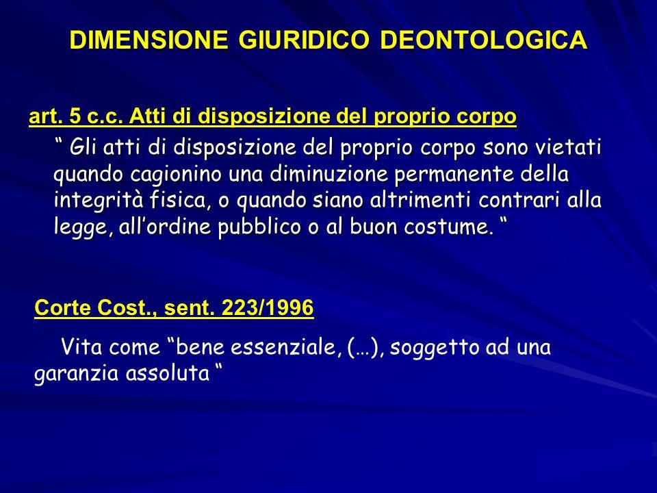DIMENSIONE GIURIDICO DEONTOLOGICA art. 5 c.c. Atti di disposizione del proprio corpo Gli atti di disposizione del proprio corpo sono vietati quando ca