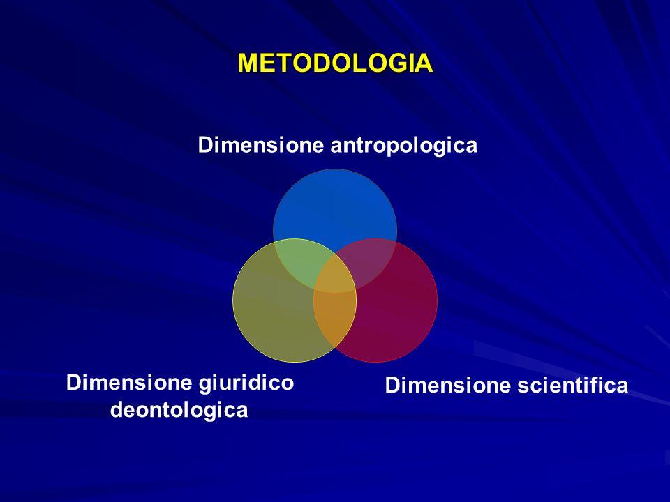 METODOLOGIA Dimensione scientifica Dimensione giuridico deontologica