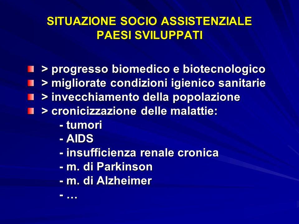 SITUAZIONE SOCIO ASSISTENZIALE PAESI SVILUPPATI > progresso biomedico e biotecnologico > progresso biomedico e biotecnologico > migliorate condizioni