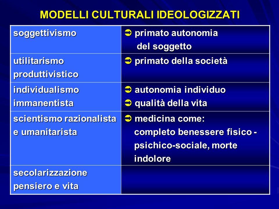 MODELLI CULTURALI IDEOLOGIZZATI soggettivismo primato autonomia primato autonomia del soggetto del soggetto utilitarismoproduttivistico primato della