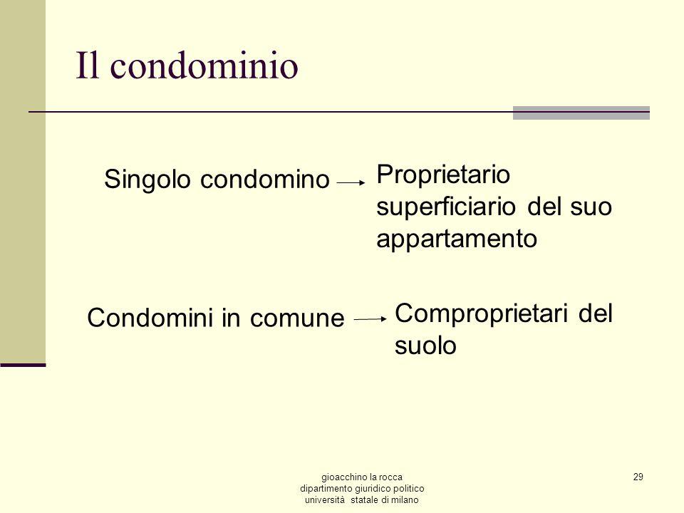gioacchino la rocca dipartimento giuridico politico università statale di milano 29 Il condominio Singolo condomino Proprietario superficiario del suo