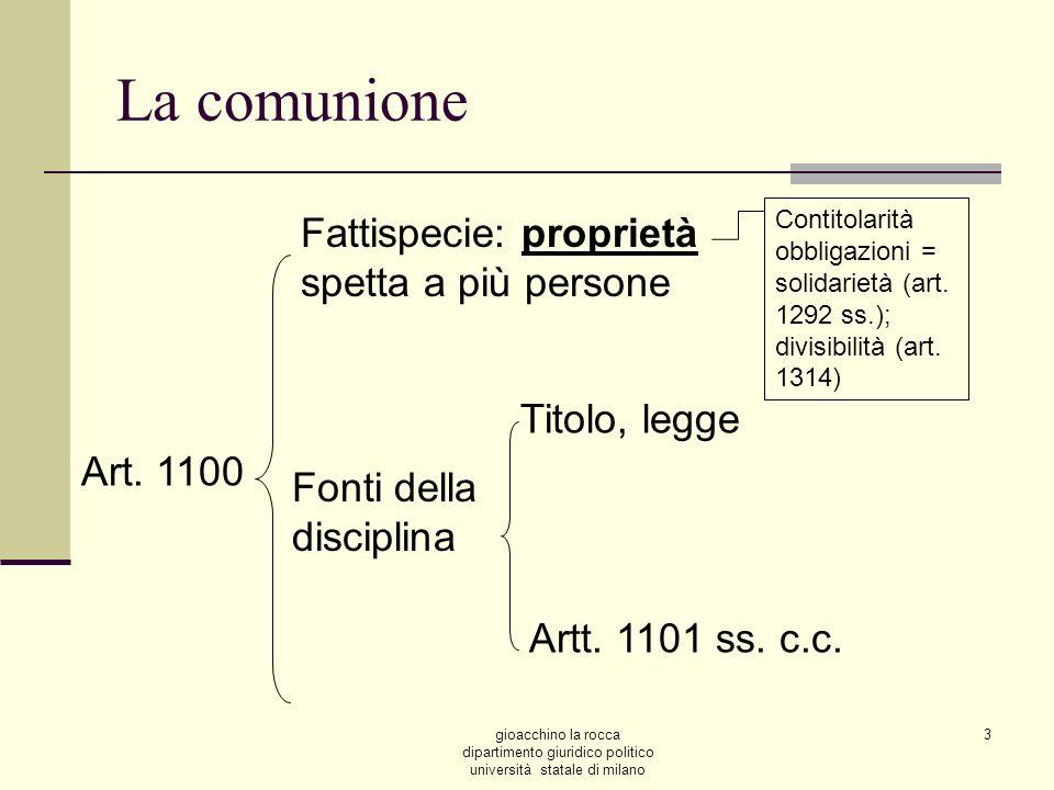 gioacchino la rocca dipartimento giuridico politico università statale di milano 3 La comunione Art. 1100 Fattispecie: proprietà spetta a più persone