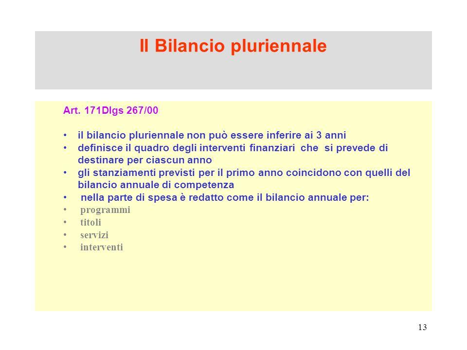13 Il Bilancio pluriennale Art. 171Dlgs 267/00 il bilancio pluriennale non può essere inferire ai 3 anni definisce il quadro degli interventi finanzia