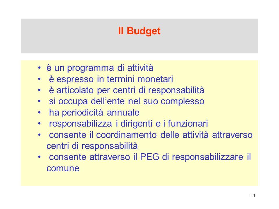 14 Il Budget è un programma di attività è espresso in termini monetari è articolato per centri di responsabilità si occupa dellente nel suo complesso
