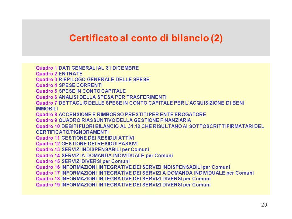 20 Certificato al conto di bilancio (2) Quadro 1 DATI GENERALI AL 31 DICEMBRE Quadro 2 ENTRATE Quadro 3 RIEPILOGO GENERALE DELLE SPESE Quadro 4 SPESE
