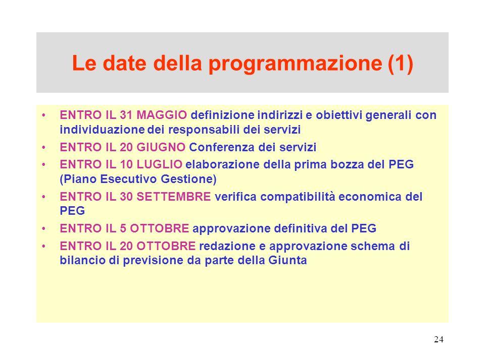 24 Le date della programmazione (1) ENTRO IL 31 MAGGIO definizione indirizzi e obiettivi generali con individuazione dei responsabili dei servizi ENTR