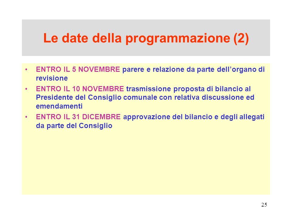25 Le date della programmazione (2) ENTRO IL 5 NOVEMBRE parere e relazione da parte dellorgano di revisione ENTRO IL 10 NOVEMBRE trasmissione proposta