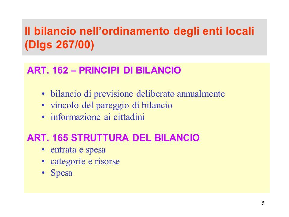 5 Il bilancio nellordinamento degli enti locali (Dlgs 267/00) ART. 162 – PRINCIPI DI BILANCIO bilancio di previsione deliberato annualmente vincolo de