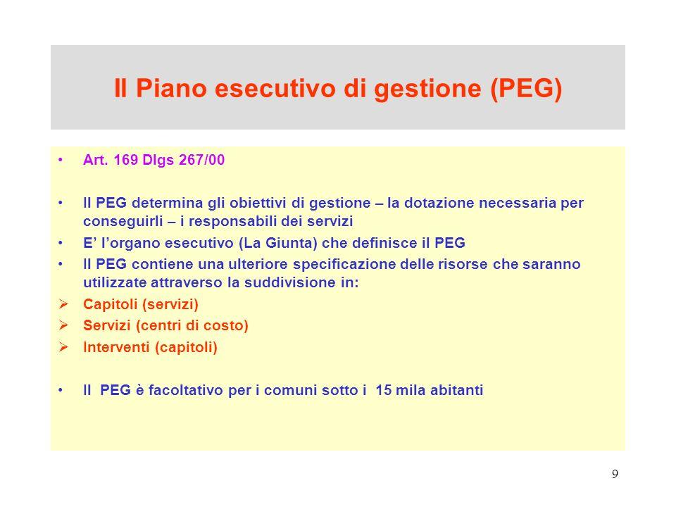 9 Il Piano esecutivo di gestione (PEG) Art. 169 Dlgs 267/00 Il PEG determina gli obiettivi di gestione – la dotazione necessaria per conseguirli – i r