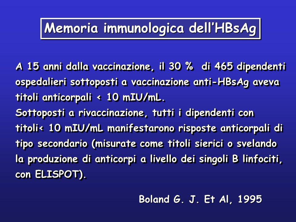 Memoria immunologica dellHBsAg A 15 anni dalla vaccinazione, il 30 % di 465 dipendenti ospedalieri sottoposti a vaccinazione anti-HBsAg aveva titoli a