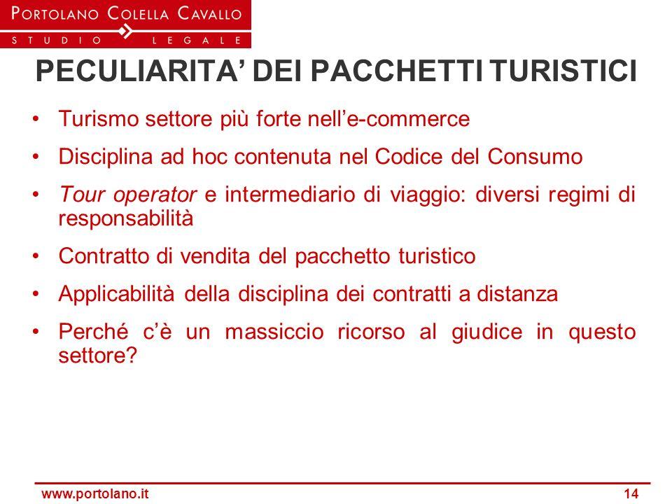 www.portolano.it 14 PECULIARITA DEI PACCHETTI TURISTICI Turismo settore più forte nelle-commerce Disciplina ad hoc contenuta nel Codice del Consumo To