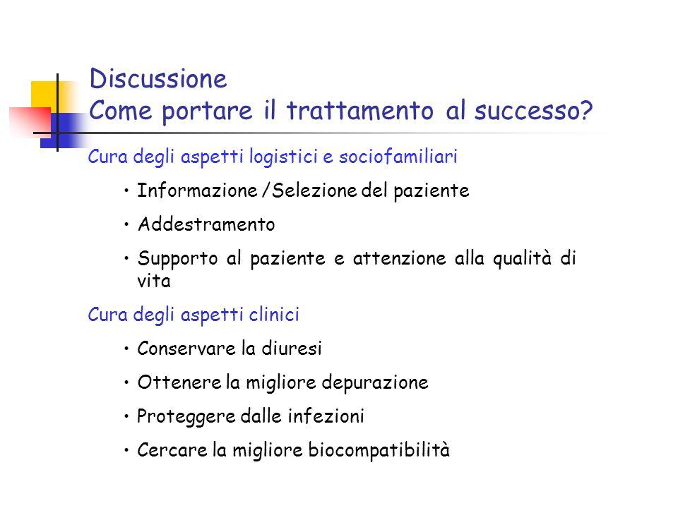 Discussione Come portare il trattamento al successo? Cura degli aspetti logistici e sociofamiliari Informazione /Selezione del paziente Addestramento