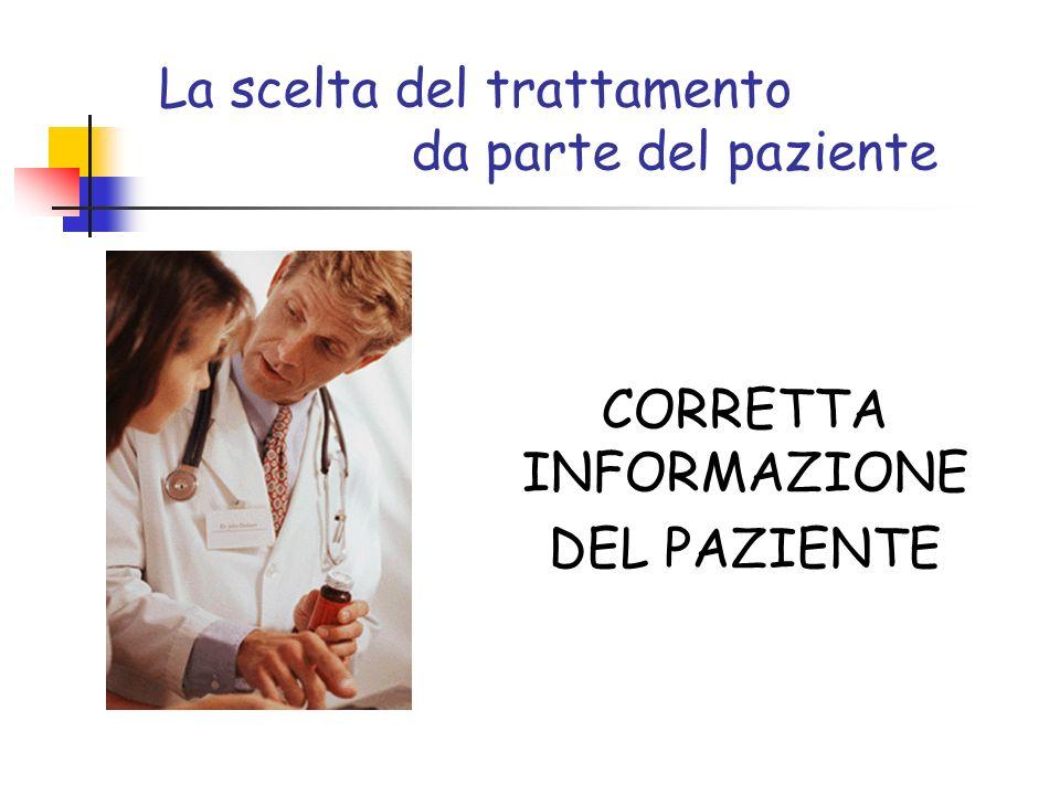 La scelta del trattamento da parte del paziente CORRETTA INFORMAZIONE DEL PAZIENTE