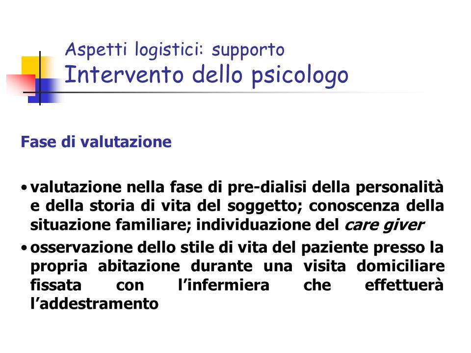 Aspetti logistici: supporto Intervento dello psicologo Fase di valutazione valutazione nella fase di pre-dialisi della personalità e della storia di v