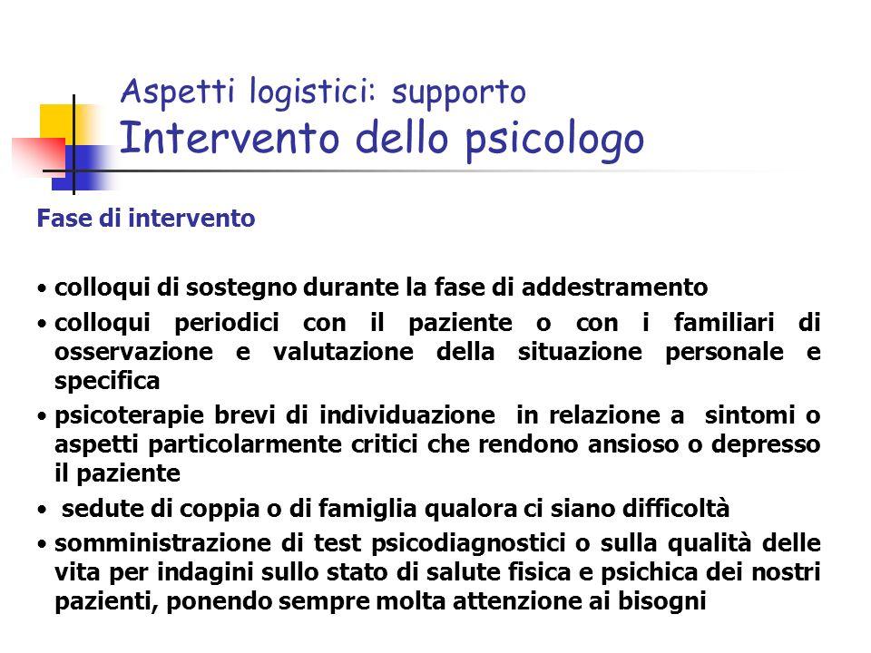 Aspetti logistici: supporto Intervento dello psicologo Fase di intervento colloqui di sostegno durante la fase di addestramento colloqui periodici con