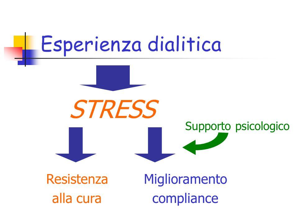 Esperienza dialitica STRESS Resistenza alla cura Miglioramento compliance Supporto psicologico