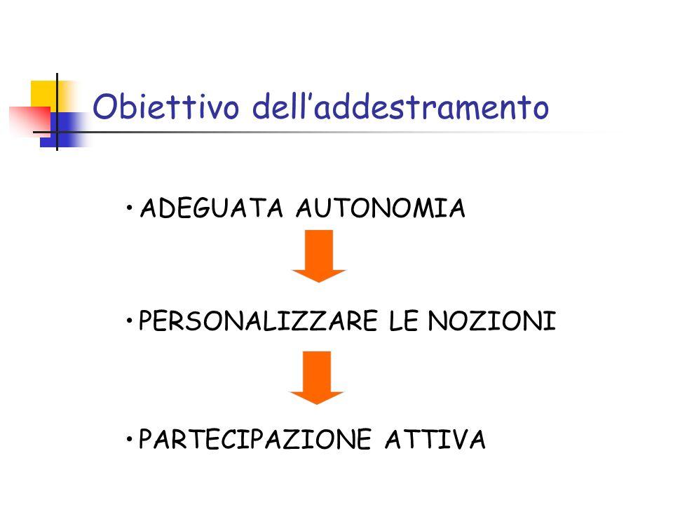 Obiettivo delladdestramento ADEGUATA AUTONOMIA PERSONALIZZARE LE NOZIONI PARTECIPAZIONE ATTIVA