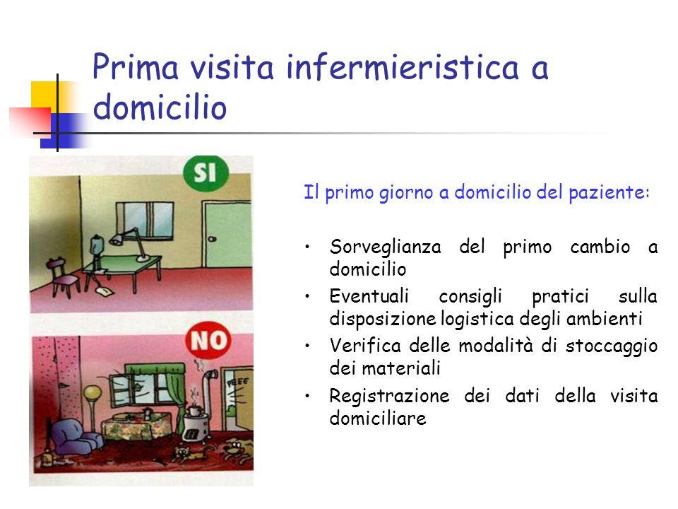 Il primo giorno a domicilio del paziente: Sorveglianza del primo cambio a domicilio Eventuali consigli pratici sulla disposizione logistica degli ambi