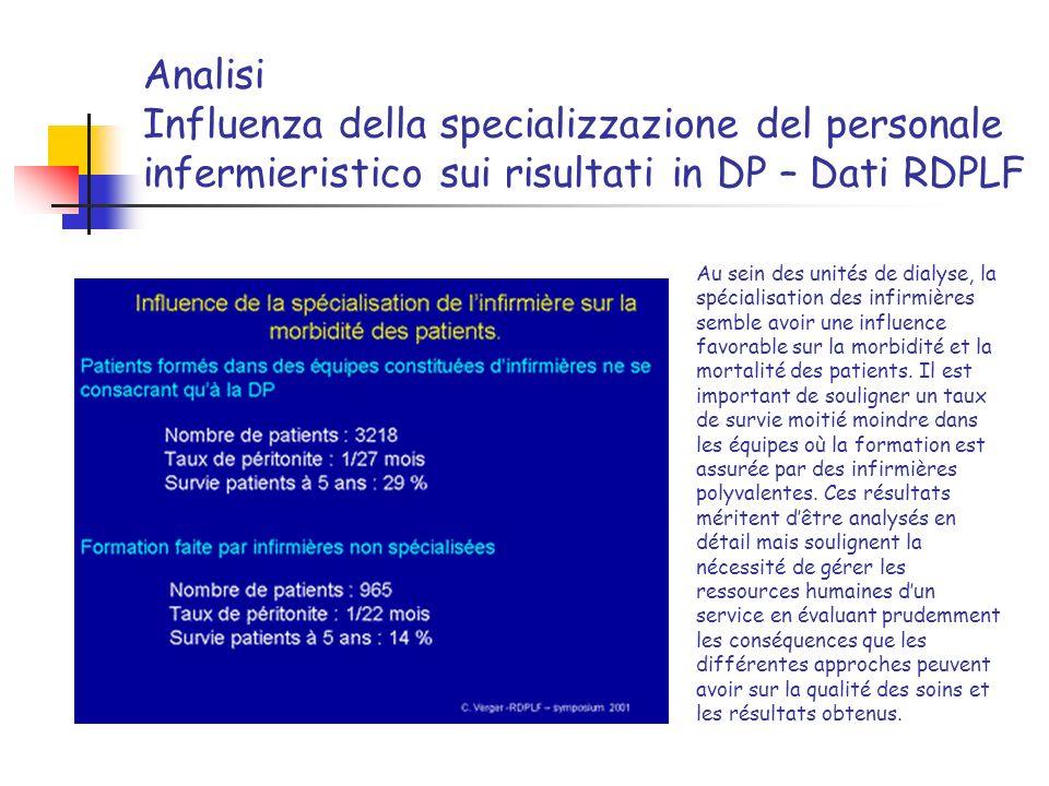 Analisi Influenza della specializzazione del personale infermieristico sui risultati in DP – Dati RDPLF Au sein des unités de dialyse, la spécialisati