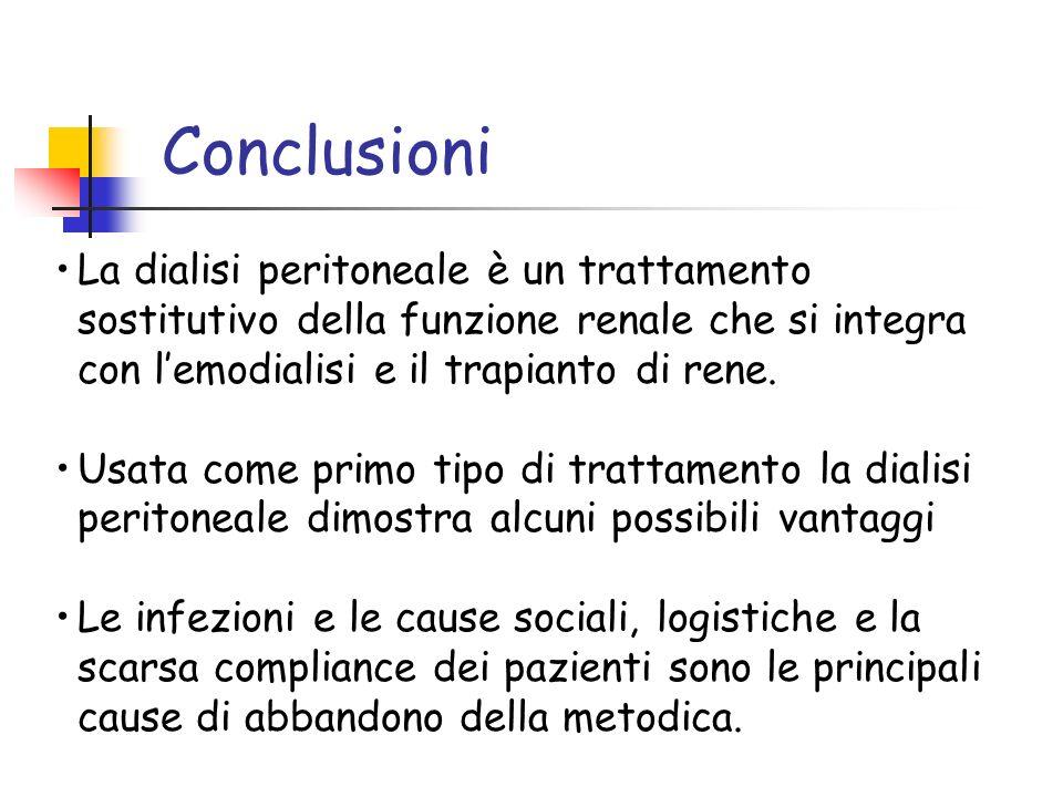 Conclusioni La dialisi peritoneale è un trattamento sostitutivo della funzione renale che si integra con lemodialisi e il trapianto di rene. Usata com