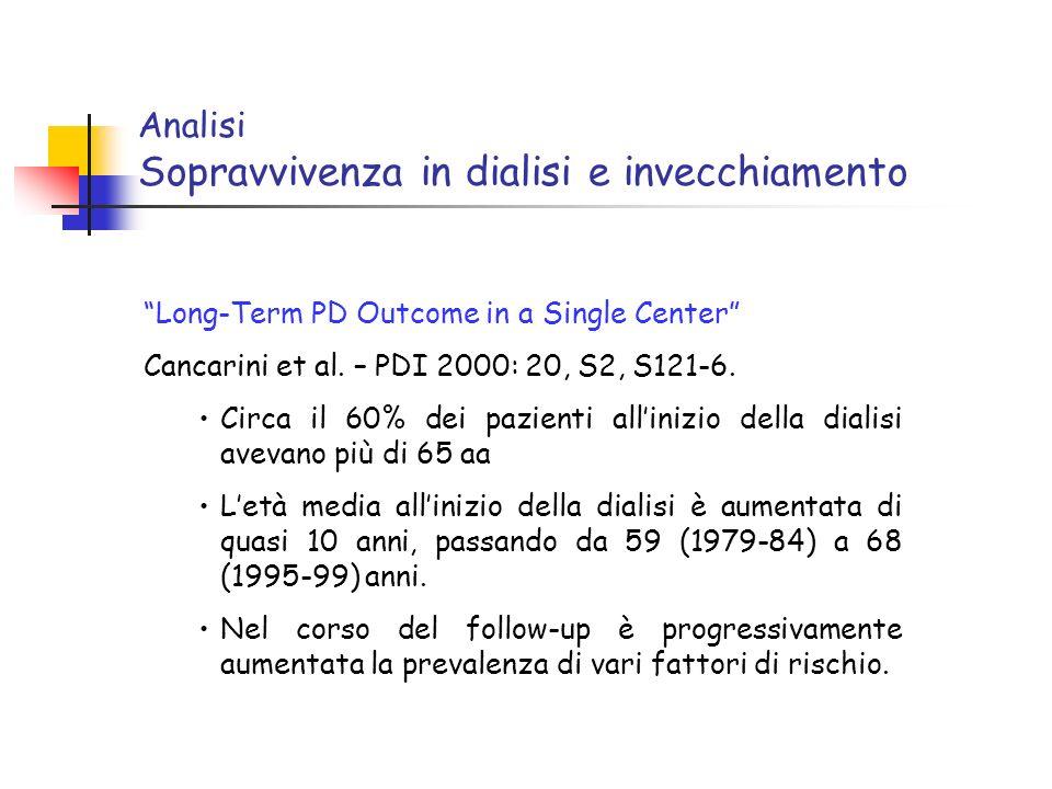 Analisi Sopravvivenza in dialisi e invecchiamento Long-Term PD Outcome in a Single Center Cancarini et al. – PDI 2000: 20, S2, S121-6. Circa il 60% de