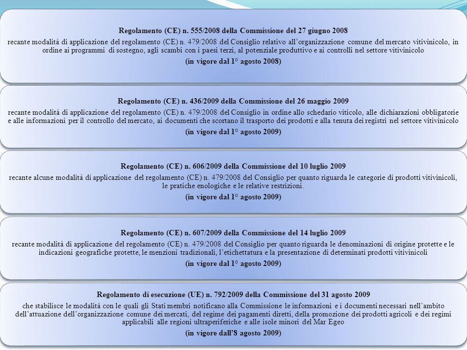 Regolamento (CE) n. 555/2008 della Commissione del 27 giugno 2008 recante modalità di applicazione del regolamento (CE) n. 479/2008 del Consiglio rela