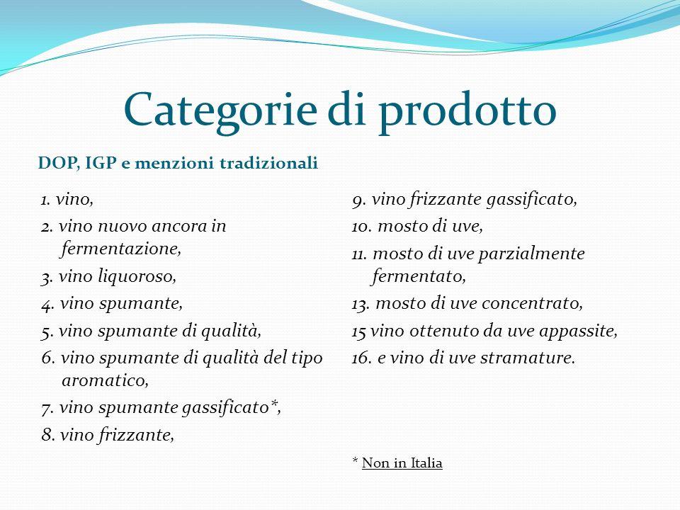 Categorie di prodotto DOP, IGP e menzioni tradizionali 1. vino, 2. vino nuovo ancora in fermentazione, 3. vino liquoroso, 4. vino spumante, 5. vino sp