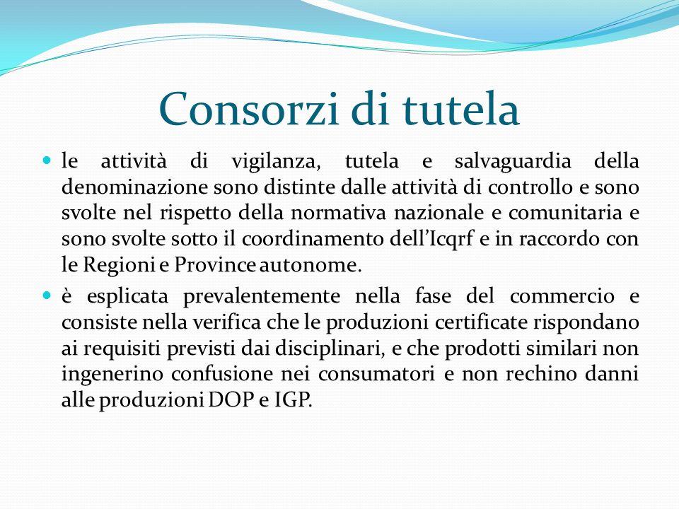 Consorzi di tutela le attività di vigilanza, tutela e salvaguardia della denominazione sono distinte dalle attività di controllo e sono svolte nel ris