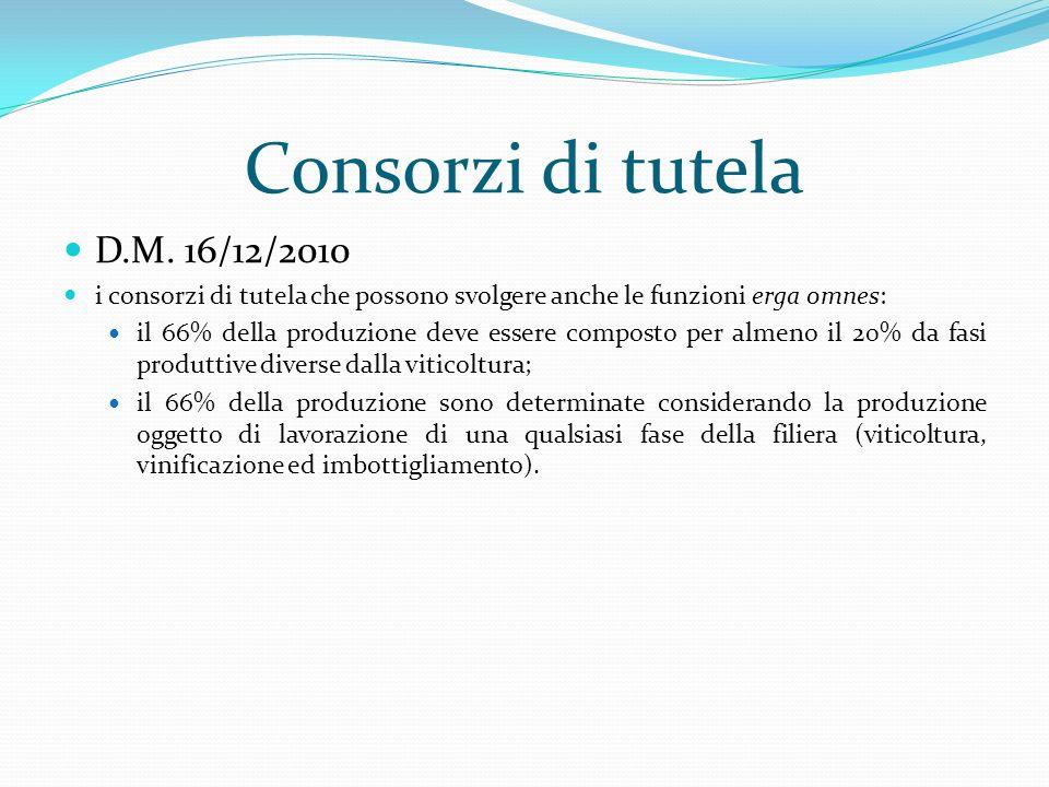 Consorzi di tutela D.M. 16/12/2010 i consorzi di tutela che possono svolgere anche le funzioni erga omnes: il 66% della produzione deve essere compost