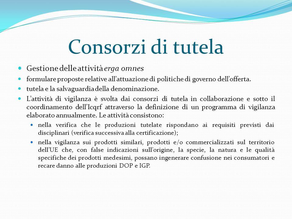 Consorzi di tutela Gestione delle attività erga omnes formulare proposte relative allattuazione di politiche di governo dellofferta. tutela e la salva