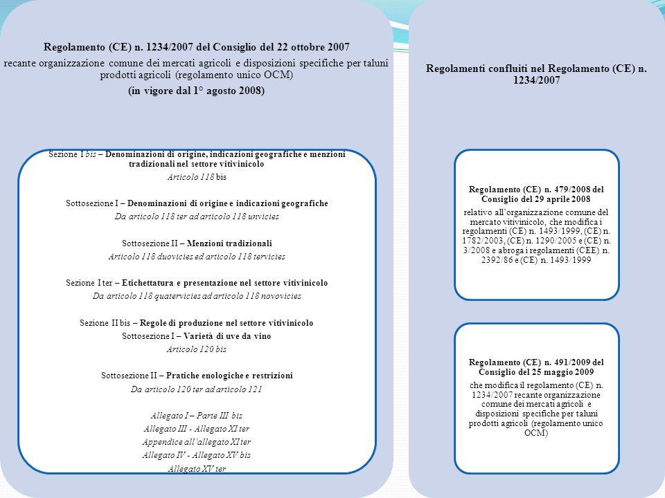 Regolamento (CE) n. 1234/2007 del Consiglio del 22 ottobre 2007 recante organizzazione comune dei mercati agricoli e disposizioni specifiche per talun