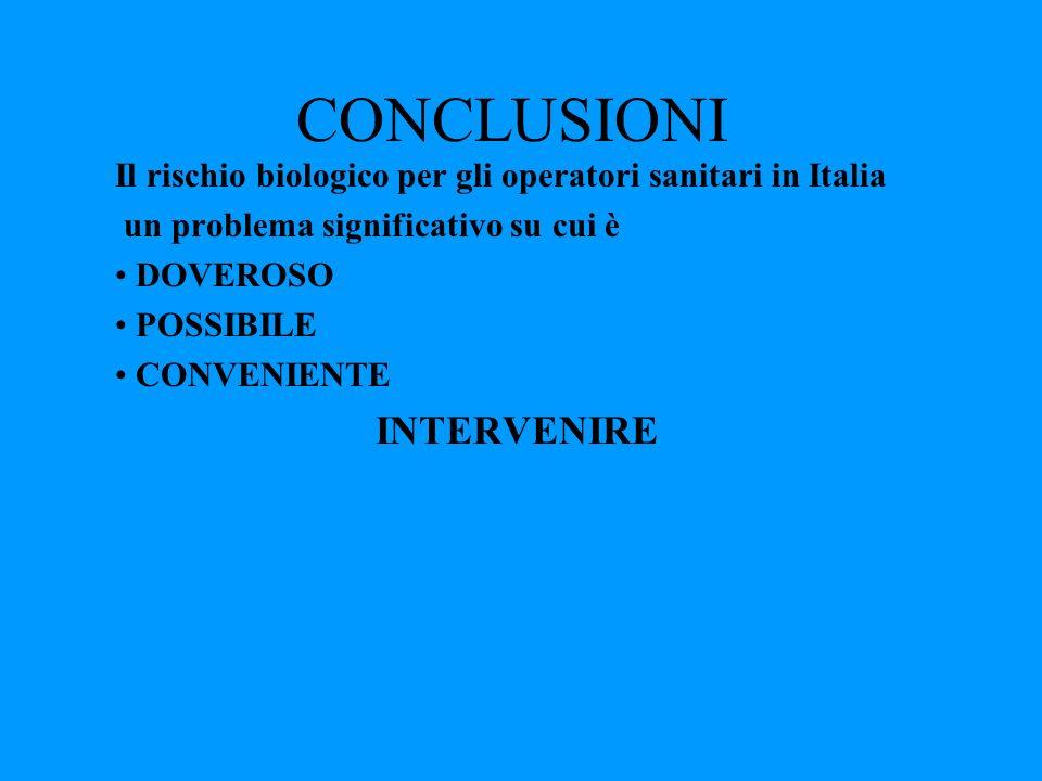 CONCLUSIONI Il rischio biologico per gli operatori sanitari in Italia un problema significativo su cui è DOVEROSO POSSIBILE CONVENIENTE INTERVENIRE