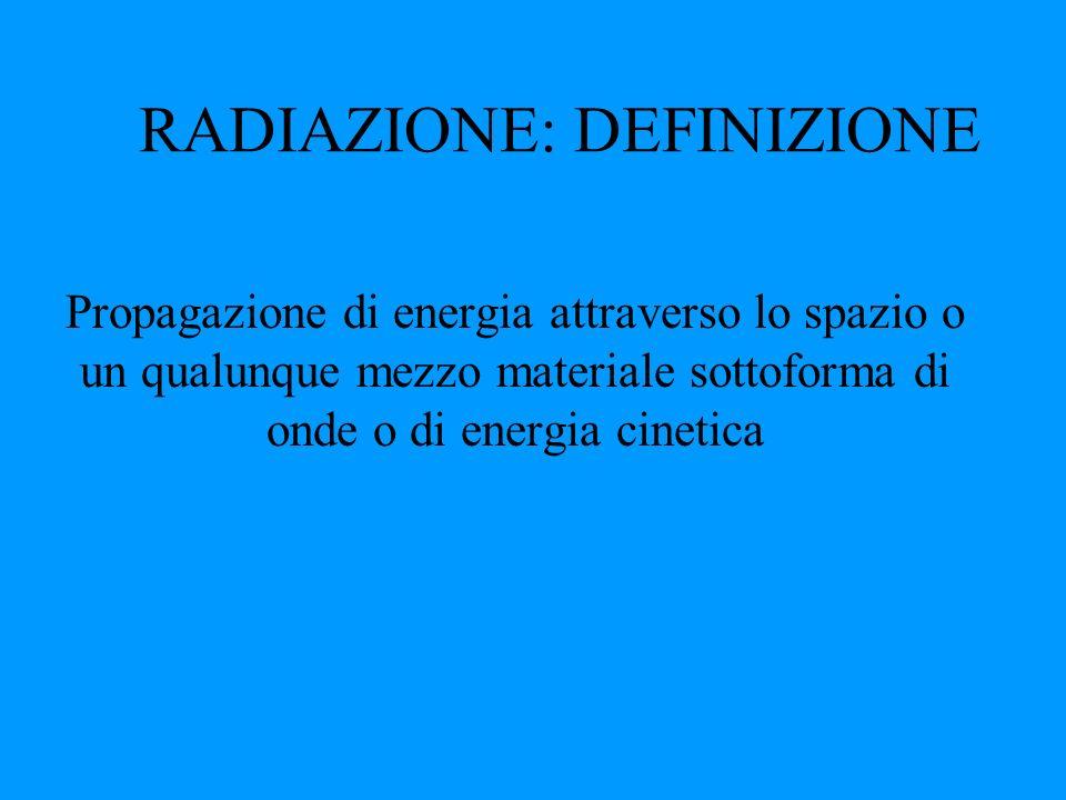 RADIAZIONE: DEFINIZIONE Propagazione di energia attraverso lo spazio o un qualunque mezzo materiale sottoforma di onde o di energia cinetica