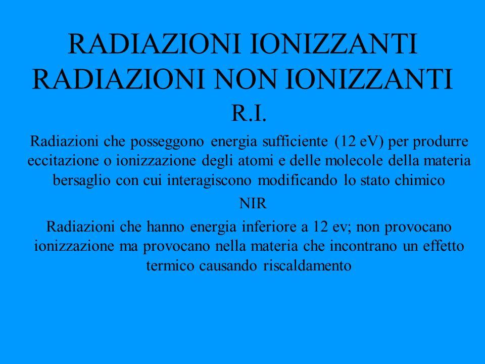 RADIAZIONI IONIZZANTI RADIAZIONI NON IONIZZANTI R.I. Radiazioni che posseggono energia sufficiente (12 eV) per produrre eccitazione o ionizzazione deg